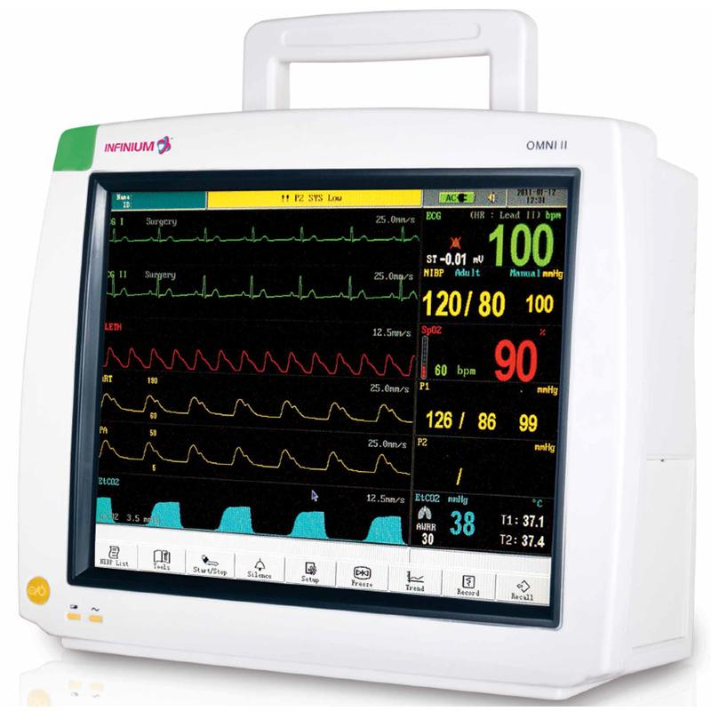 Monitor theo dõi bệnh nhân đa thông số - OMNI II