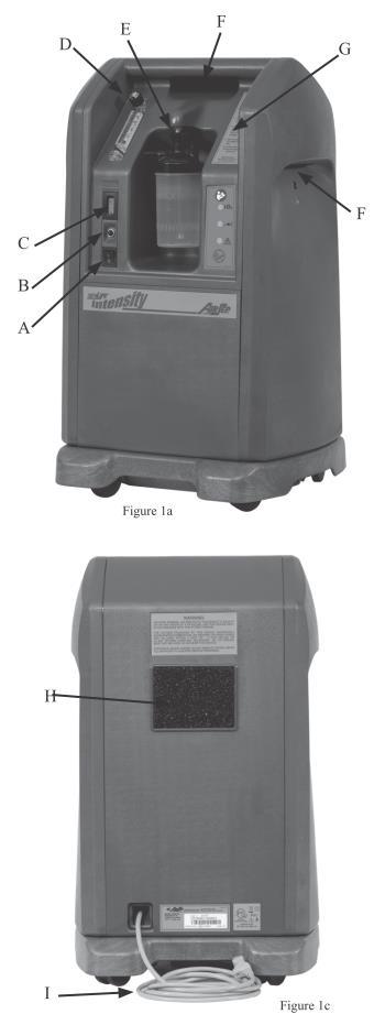 Cấu hình máy tạo oxy Newlife